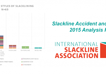2015 SAIR Analysis Published – Slackline Accident and Incident Report