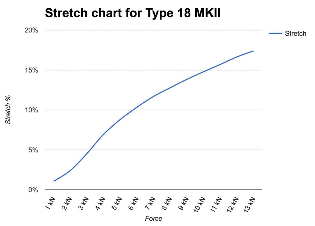 t18-stretch-table