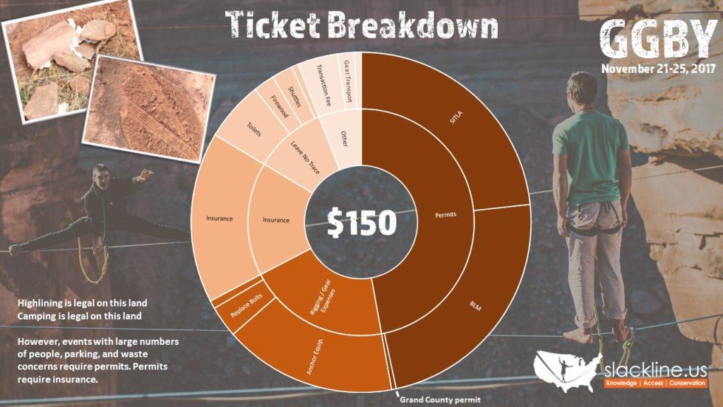 GGBY Ticket price breakdown v2